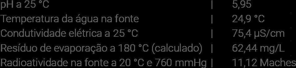 FISIO-QUIMICA_aquavita