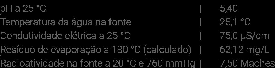 FISIO-QUIMICA_serra-dos-orgaos-e1597767917892
